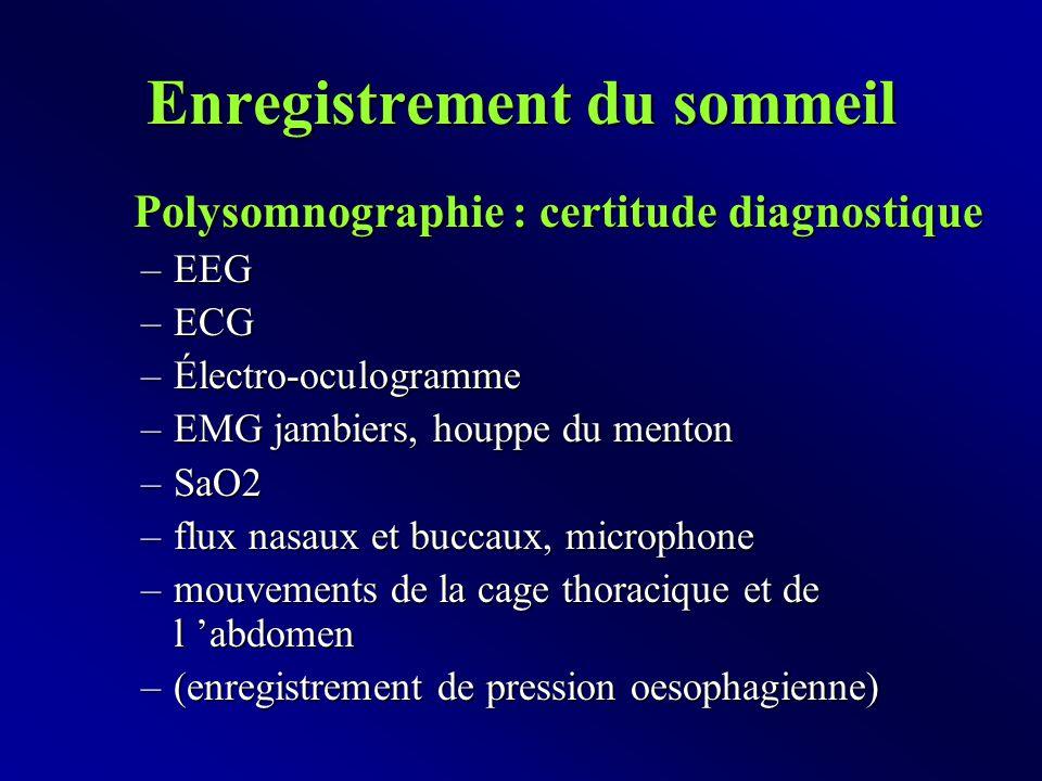 Enregistrement du sommeil Polysomnographie : certitude diagnostique –EEG –ECG –Électro-oculogramme –EMG jambiers, houppe du menton –SaO2 –flux nasaux et buccaux, microphone –mouvements de la cage thoracique et de l 'abdomen –(enregistrement de pression oesophagienne)