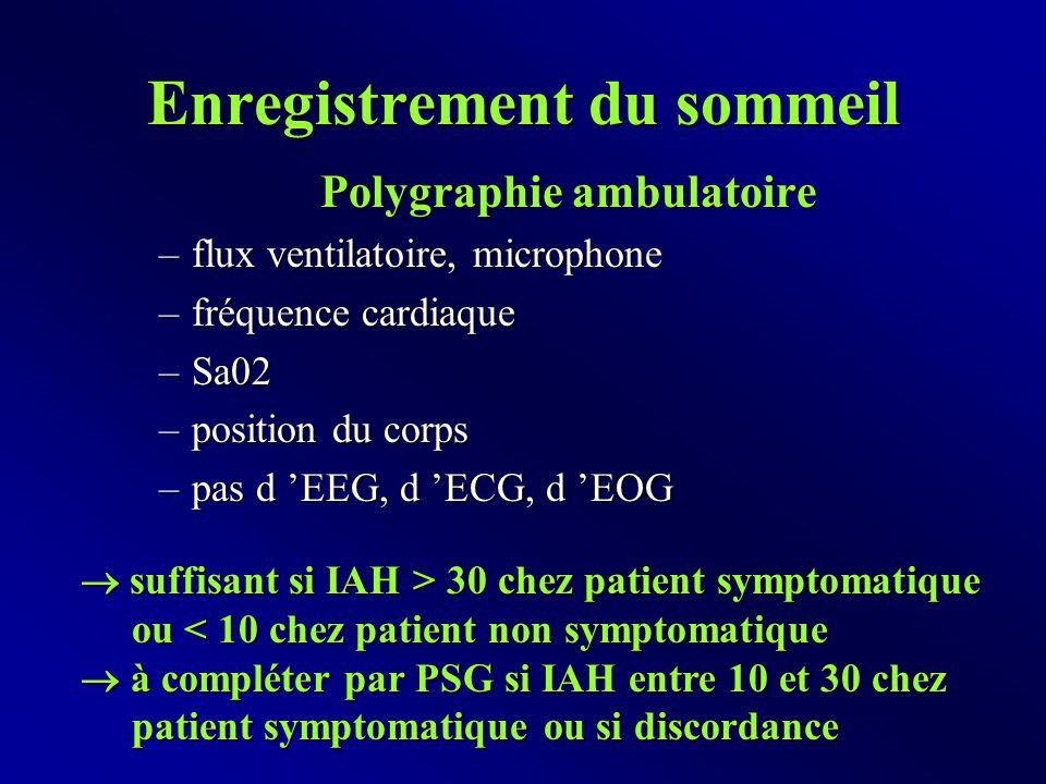 Enregistrement du sommeil Polygraphie ambulatoire –flux ventilatoire, microphone –fréquence cardiaque –Sa02 –position du corps –pas d 'EEG, d 'ECG, d 'EOG  suffisant si IAH > 30 chez patient symptomatique ou < 10 chez patient non symptomatique ou < 10 chez patient non symptomatique  à compléter par PSG si IAH entre 10 et 30 chez patient symptomatique ou si discordance patient symptomatique ou si discordance