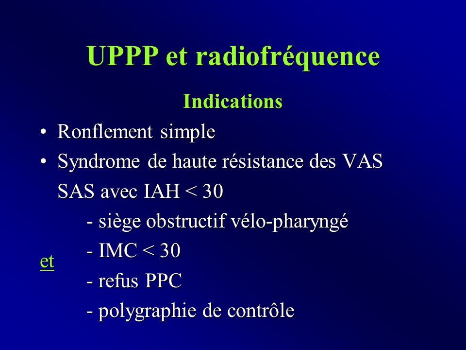 UPPP et radiofréquence Indications Ronflement simpleRonflement simple Syndrome de haute résistance des VASSyndrome de haute résistance des VAS SAS avec IAH < 30 - siège obstructif vélo-pharyngé - IMC < 30 - refus PPC - polygraphie de contrôle et