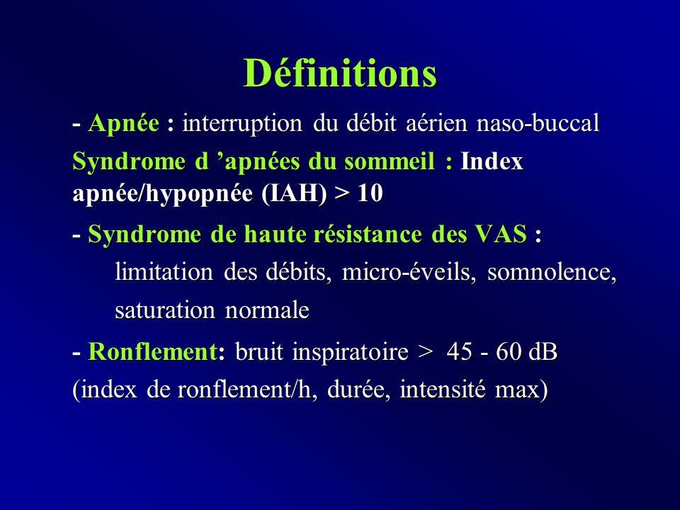 Définitions - Apnée : interruption du débit aérien naso-buccal Syndrome d 'apnées du sommeil : Index apnée/hypopnée (IAH) > 10 - Syndrome de haute résistance des VAS : limitation des débits, micro-éveils, somnolence, saturation normale - Ronflement: bruit inspiratoire > 45 - 60 dB (index de ronflement/h, durée, intensité max)