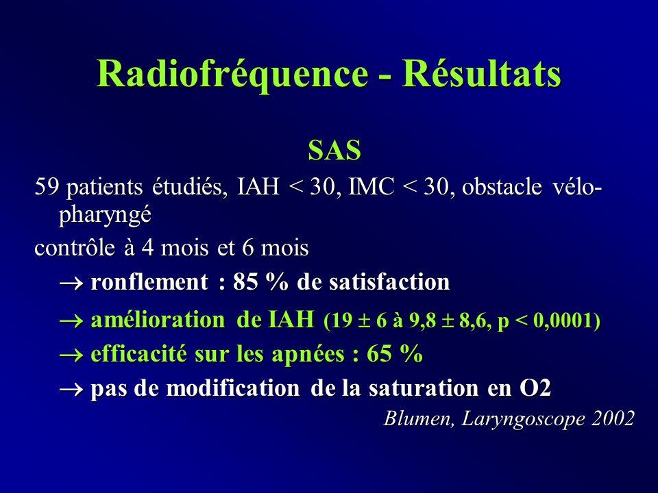 Radiofréquence - Résultats SAS 59 patients étudiés, IAH < 30, IMC < 30, obstacle vélo- pharyngé contrôle à 4 mois et 6 mois  ronflement : 85 % de satisfaction  amélioration de IAH (19  6 à 9,8  8,6, p < 0,0001)  efficacité sur les apnées : 65 %  pas de modification de la saturation en O2 Blumen, Laryngoscope 2002