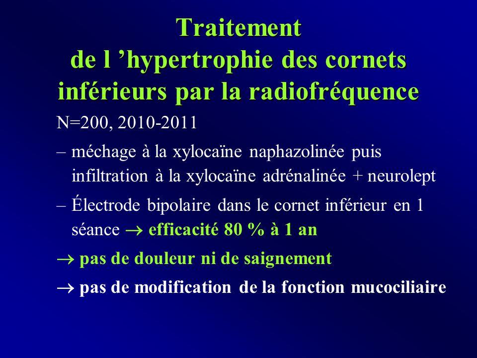 Traitement de l 'hypertrophie des cornets inférieurs par la radiofréquence N=200, 2010-2011 –méchage à la xylocaïne naphazolinée puis infiltration à la xylocaïne adrénalinée + neurolept –Électrode bipolaire dans le cornet inférieur en 1 séance  efficacité 80 % à 1 an  pas de douleur ni de saignement  pas de modification de la fonction mucociliaire
