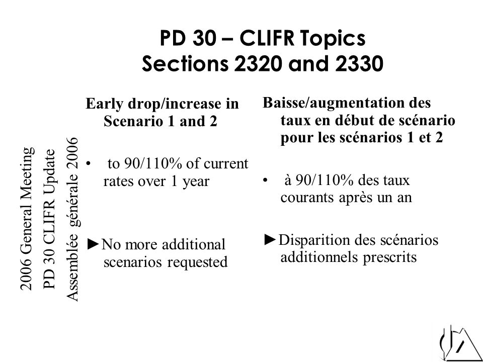 2006 General Meeting PD 30 CLIFR Update Assemblée générale 2006 PD 30 – CLIFR Topics Sections 2320 and 2330 Early drop/increase in Scenario 1 and 2 to