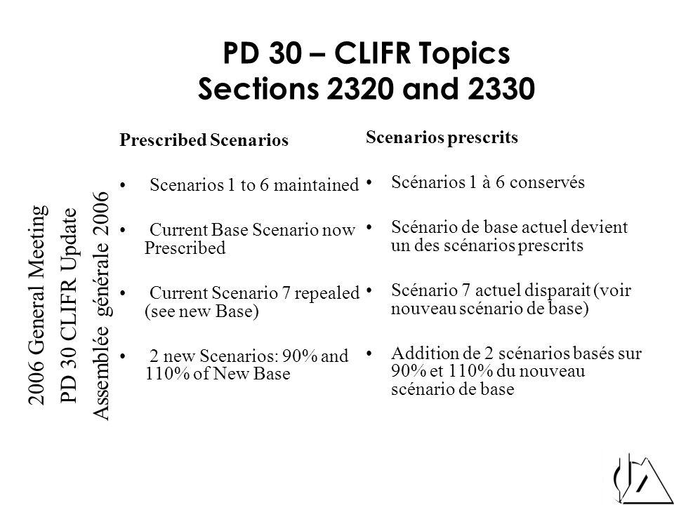 2006 General Meeting PD 30 CLIFR Update Assemblée générale 2006 PD 30 – CLIFR Topics Sections 2320 and 2330 Prescribed Scenarios Scenarios 1 to 6 main