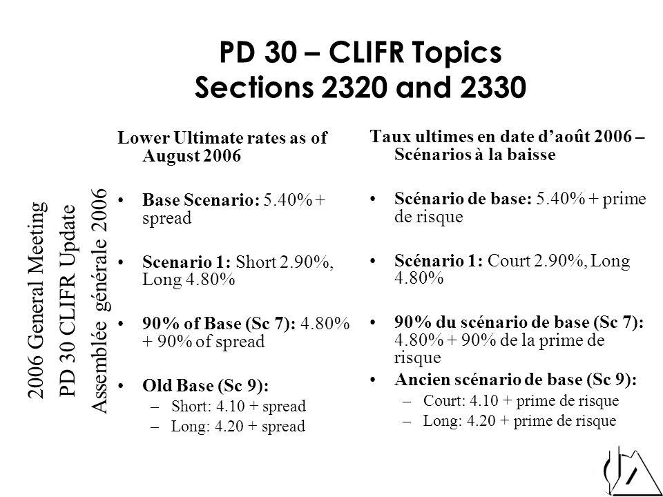 2006 General Meeting PD 30 CLIFR Update Assemblée générale 2006 PD 30 – CLIFR Topics Sections 2320 and 2330 Lower Ultimate rates as of August 2006 Base Scenario: 5.40% + spread Scenario 1: Short 2.90%, Long 4.80% 90% of Base (Sc 7): 4.80% + 90% of spread Old Base (Sc 9): –Short: 4.10 + spread –Long: 4.20 + spread Taux ultimes en date d'août 2006 – Scénarios à la baisse Scénario de base: 5.40% + prime de risque Scénario 1: Court 2.90%, Long 4.80% 90% du scénario de base (Sc 7): 4.80% + 90% de la prime de risque Ancien scénario de base (Sc 9): –Court: 4.10 + prime de risque –Long: 4.20 + prime de risque