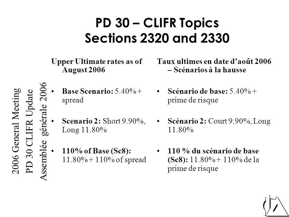 2006 General Meeting PD 30 CLIFR Update Assemblée générale 2006 PD 30 – CLIFR Topics Sections 2320 and 2330 Upper Ultimate rates as of August 2006 Base Scenario: 5.40% + spread Scenario 2: Short 9.90%, Long 11.80% 110% of Base (Sc8): 11.80% + 110% of spread Taux ultimes en date d'août 2006 – Scénarios à la hausse Scénario de base: 5.40% + prime de risque Scénario 2: Court 9.90%, Long 11.80% 110 % du scénario de base (Sc8): 11.80% + 110% de la prime de risque