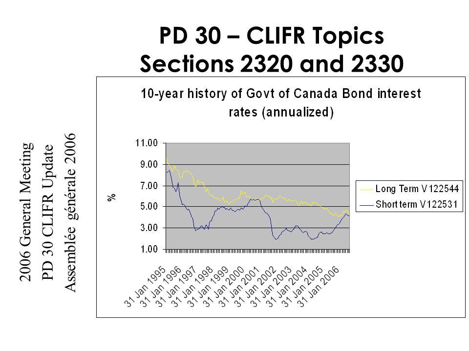 2006 General Meeting PD 30 CLIFR Update Assemblée générale 2006 PD 30 – CLIFR Topics Sections 2320 and 2330