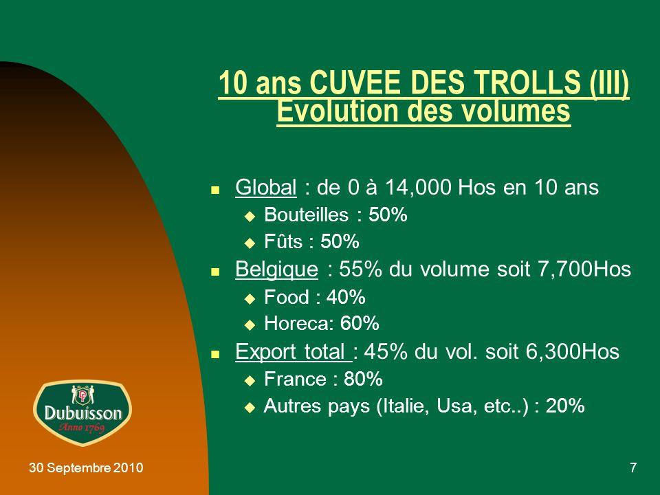 30 Septembre 20107 10 ans CUVEE DES TROLLS (III) Evolution des volumes Global : de 0 à 14,000 Hos en 10 ans  Bouteilles : 50%  Fûts : 50% Belgique : 55% du volume soit 7,700Hos  Food : 40%  Horeca: 60% Export total : 45% du vol.