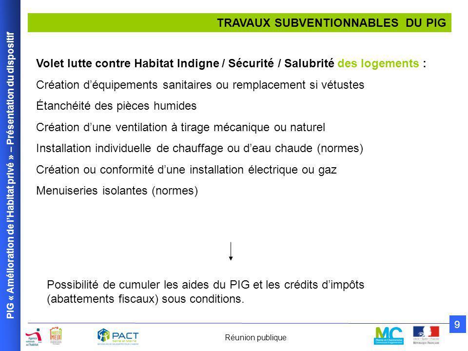 PIG « Amélioration de l'Habitat privé » – Présentation du dispositif 1010 Réunion publique TRAVAUX SUBVENTIONNABLES DU PIG Possibilité de cumuler les aides du PIG et les crédits d'impôts (abattements fiscaux) sous conditions.