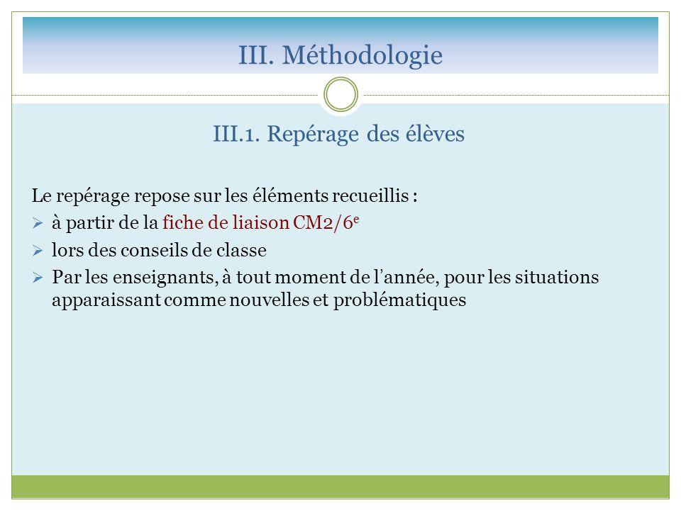III. Méthodologie III.1. Repérage des élèves Le repérage repose sur les éléments recueillis :  à partir de la fiche de liaison CM2/6 e  lors des con
