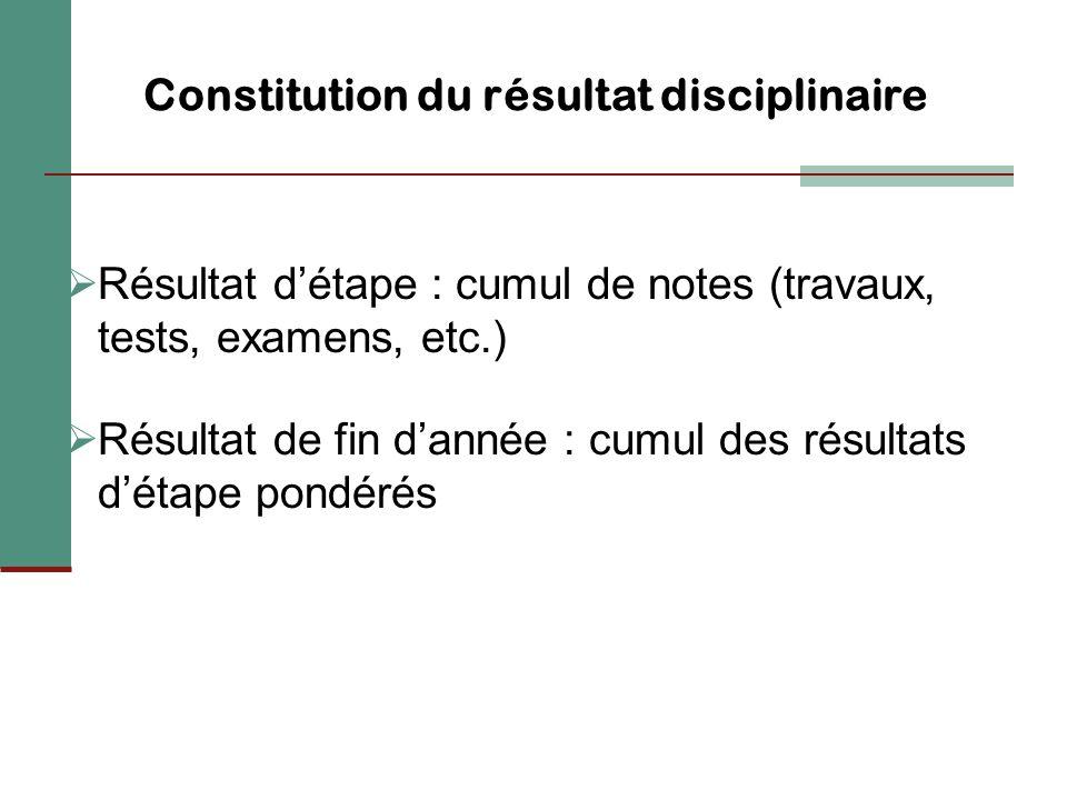 Constitution du résultat disciplinaire   Résultat d'étape : cumul de notes (travaux, tests, examens, etc.)   Résultat de fin d'année : cumul des résultats d'étape pondérés