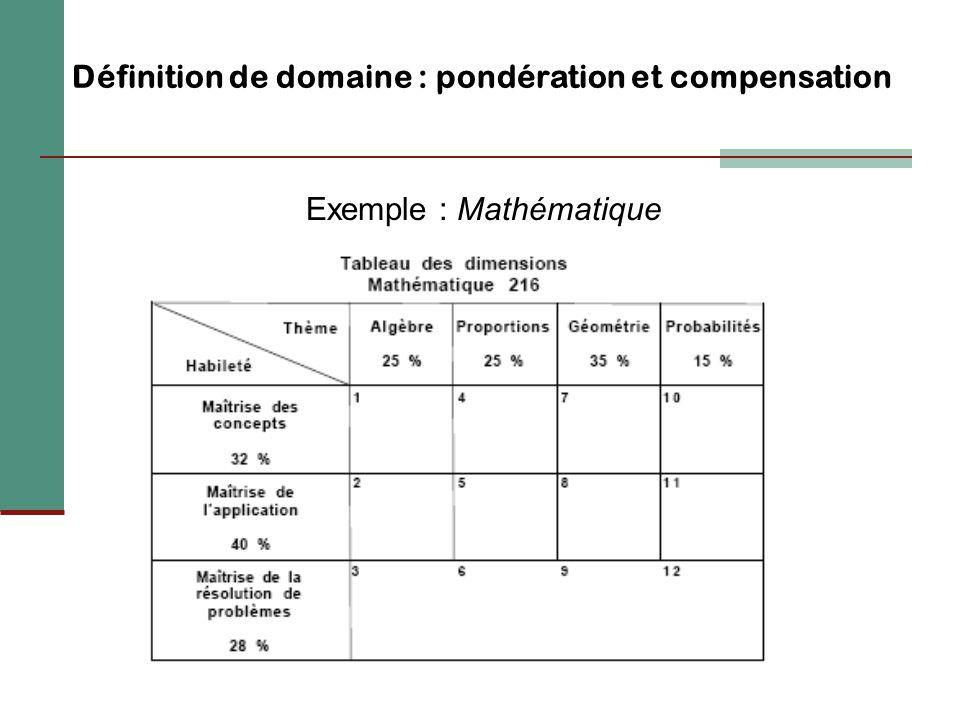 Définition de domaine : pondération et compensation Exemple : Mathématique