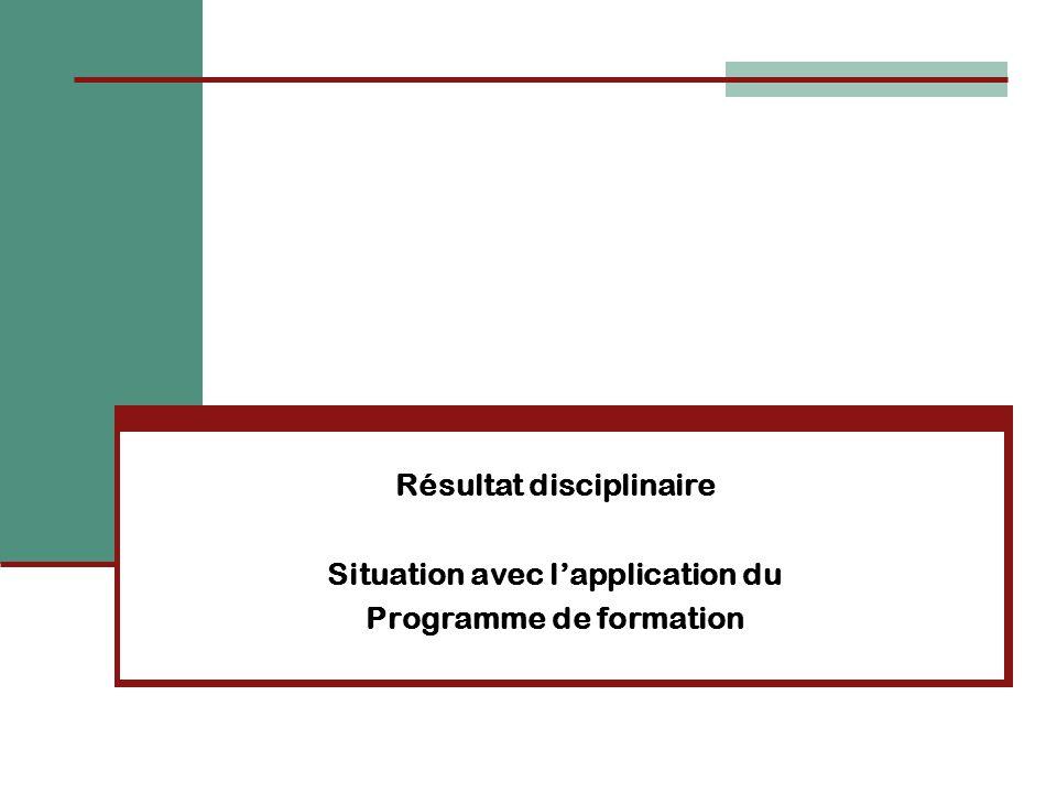 Résultat disciplinaire Situation avec l'application du Programme de formation