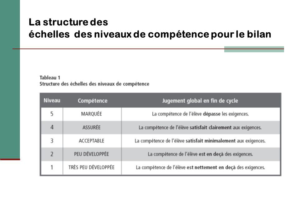 La structure des échelles des niveaux de compétence pour le bilan