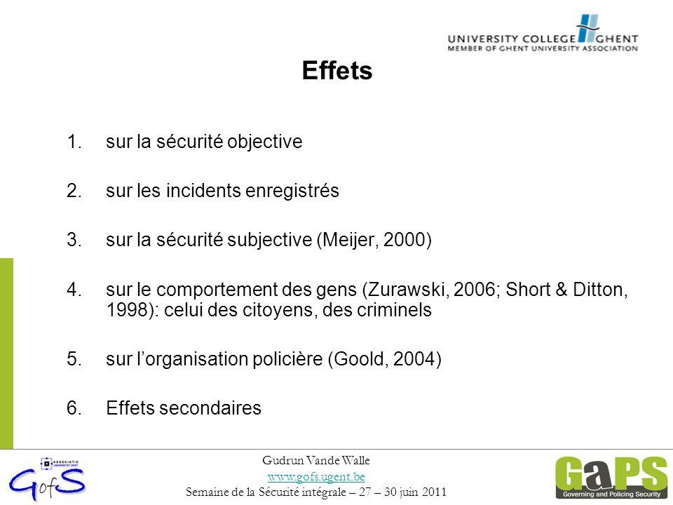 Effets 1.sur la sécurité objective 2.sur les incidents enregistrés 3.sur la sécurité subjective (Meijer, 2000) 4.sur le comportement des gens (Zurawsk