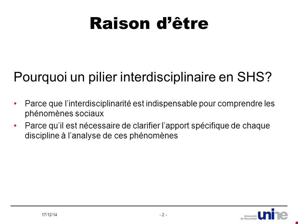 17/12/14- 2 - Raison d'être Pourquoi un pilier interdisciplinaire en SHS.