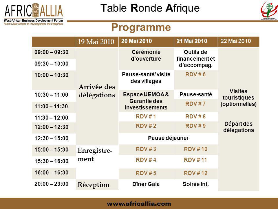 Table Ronde Afrique www.africallia.com Programme 19 Mai 2010 Arrivée des délégations Enregistre- ment Réception 22 Mai 2010 Visites touristiques (optionnelles) Départ des délégations 09:00 – 09:30 09:30 – 10:00 10:00 – 10:30 10:30 – 11:00 11:00 – 11:30 11:30 – 12:00 12:00 – 12:30 12:30 – 15:00 15:00 – 15:30 15:30 – 16:00 16:00 – 16:30 20:00 – 23:00 20 Mai 201021 Mai 2010 Cérémonie d'ouverture Outils de financement et d'accompag.