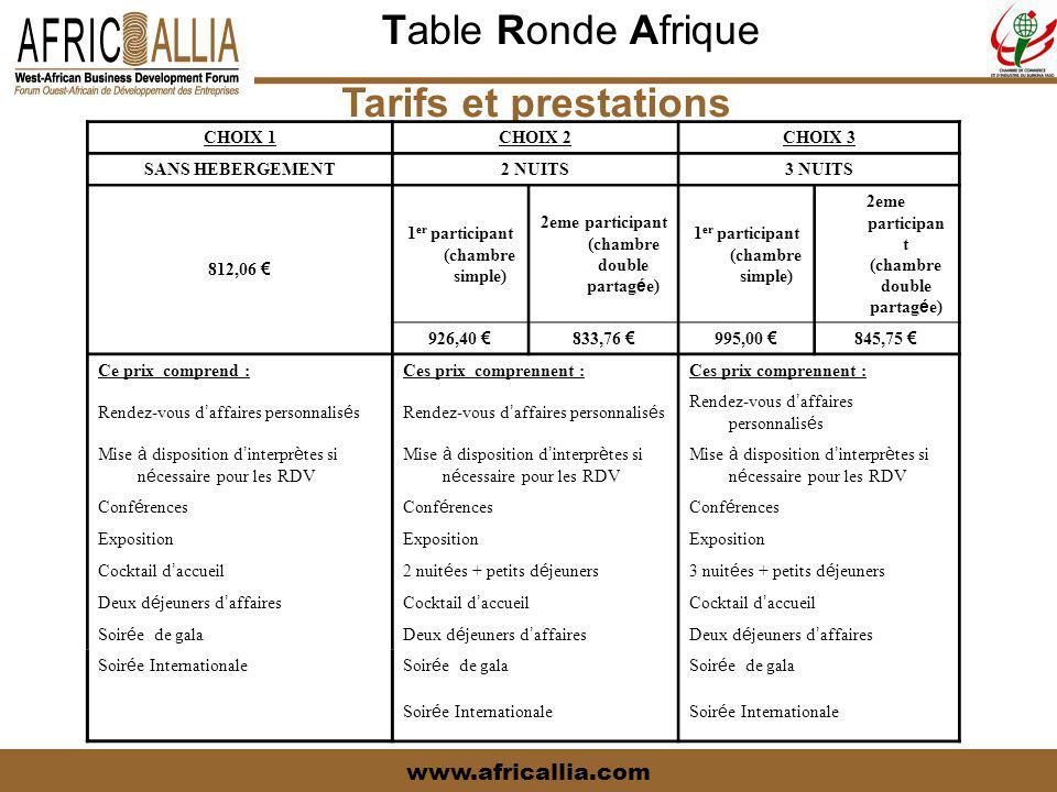 Table Ronde Afrique www.africallia.com Tarifs et prestations CHOIX 1CHOIX 2CHOIX 3 SANS HEBERGEMENT2 NUITS3 NUITS 812,06 € 1 er participant (chambre s