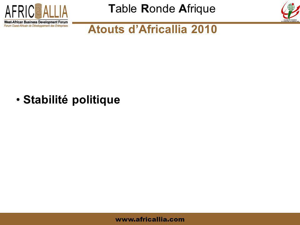Table Ronde Afrique www.africallia.com Stabilité politique Atouts d'Africallia 2010