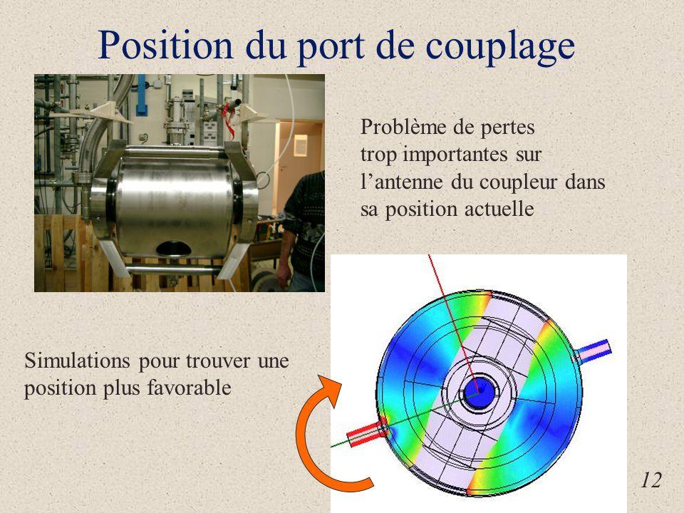 Position du port de couplage Problème de pertes trop importantes sur l'antenne du coupleur dans sa position actuelle Simulations pour trouver une position plus favorable 12