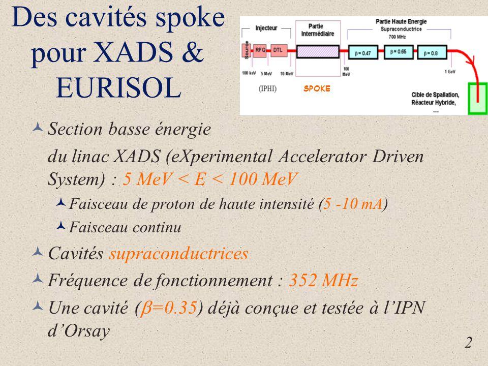Des cavités spoke pour XADS & EURISOL Section basse énergie du linac XADS (eXperimental Accelerator Driven System) : 5 MeV < E < 100 MeV Faisceau de proton de haute intensité (5 -10 mA) Faisceau continu Cavités supraconductrices Fréquence de fonctionnement : 352 MHz Une cavité (  =0.35) déjà conçue et testée à l'IPN d'Orsay 2 SPOKE
