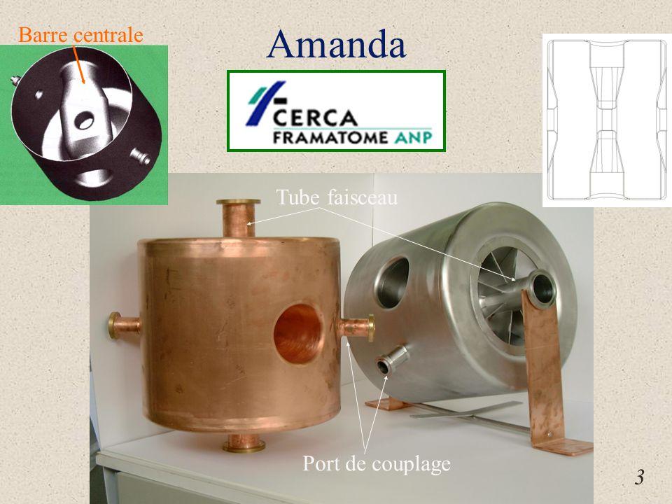 Amanda 3 Port de couplage Tube faisceau Barre centrale