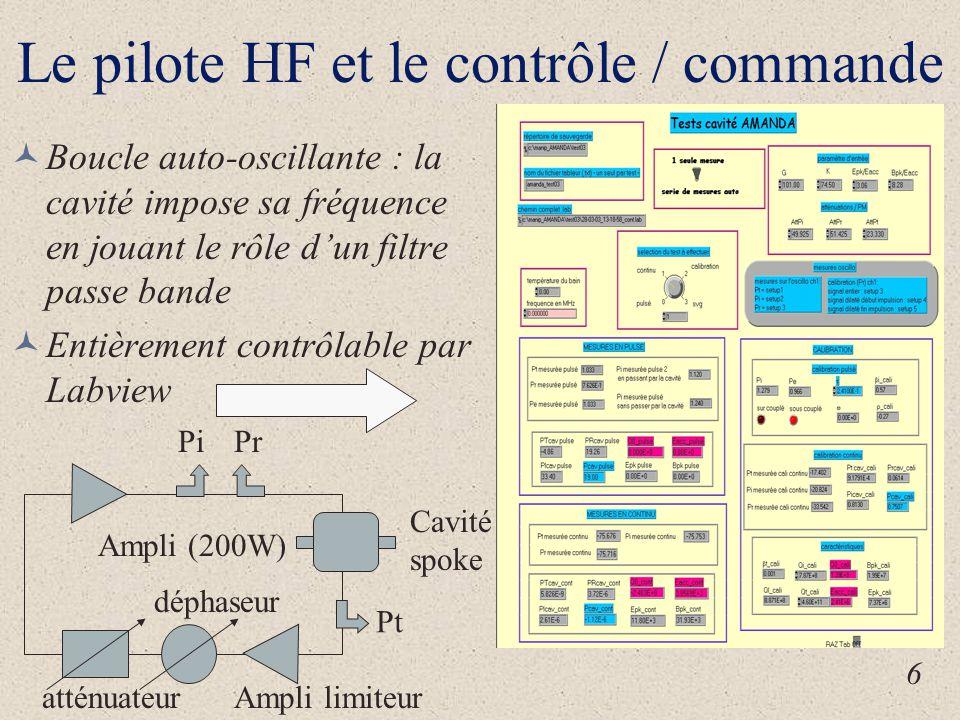 Le pilote HF et le contrôle / commande Boucle auto-oscillante : la cavité impose sa fréquence en jouant le rôle d'un filtre passe bande Entièrement contrôlable par Labview 6 Ampli limiteuratténuateur Ampli (200W) Cavité spoke déphaseur Pt PiPr