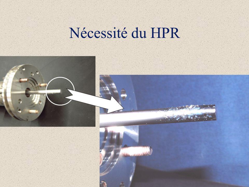 Nécessité du HPR