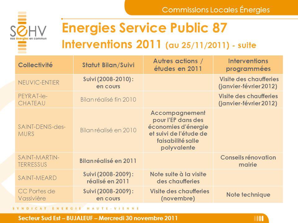 Commissions Locales Énergies Secteur Sud Est – BUJALEUF – Mercredi 30 novembre 2011 Energies Service Public 87 Interventions 2011 (au 25/11/2011) - su