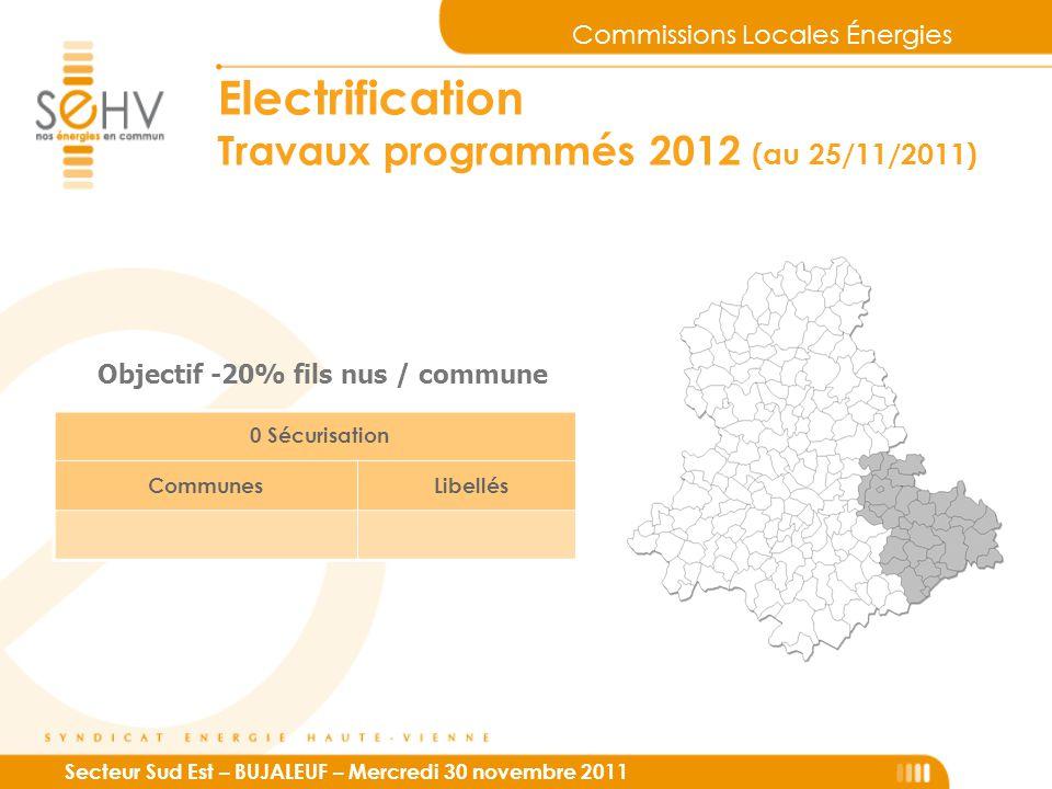 Commissions Locales Énergies Secteur Sud Est – BUJALEUF – Mercredi 30 novembre 2011 Electrification Travaux programmés 2012 (au 25/11/2011) 0 Sécurisa