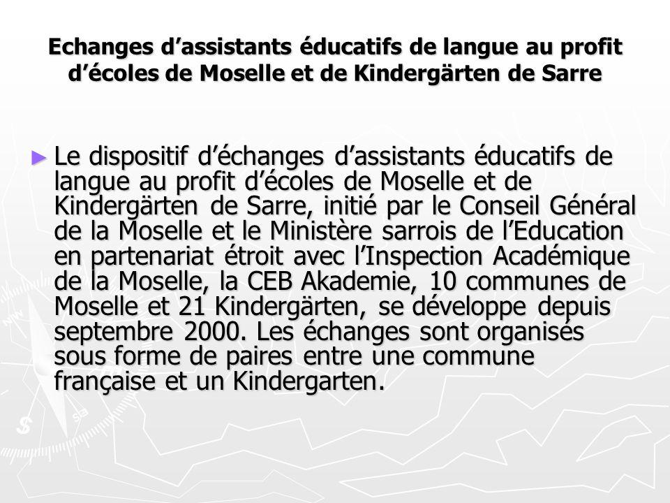 Echanges d'assistants éducatifs de langue au profit d'écoles de Moselle et de Kindergärten de Sarre ► Le dispositif d'échanges d'assistants éducatifs de langue au profit d'écoles de Moselle et de Kindergärten de Sarre, initié par le Conseil Général de la Moselle et le Ministère sarrois de l'Education en partenariat étroit avec l'Inspection Académique de la Moselle, la CEB Akademie, 10 communes de Moselle et 21 Kindergärten, se développe depuis septembre 2000.