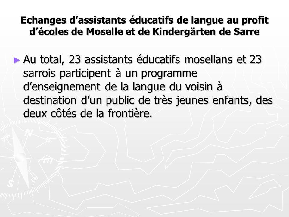 Echanges d'assistants éducatifs de langue au profit d'écoles de Moselle et de Kindergärten de Sarre ► Au total, 23 assistants éducatifs mosellans et 23 sarrois participent à un programme d'enseignement de la langue du voisin à destination d'un public de très jeunes enfants, des deux côtés de la frontière.