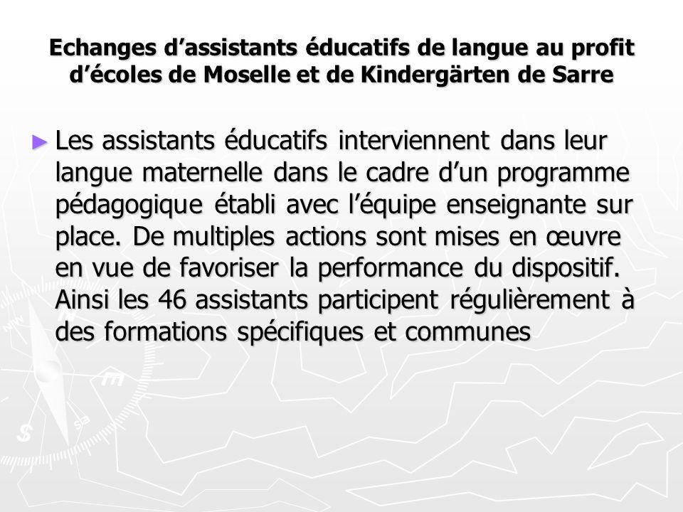 Echanges d'assistants éducatifs de langue au profit d'écoles de Moselle et de Kindergärten de Sarre ► Les assistants éducatifs interviennent dans leur langue maternelle dans le cadre d'un programme pédagogique établi avec l'équipe enseignante sur place.
