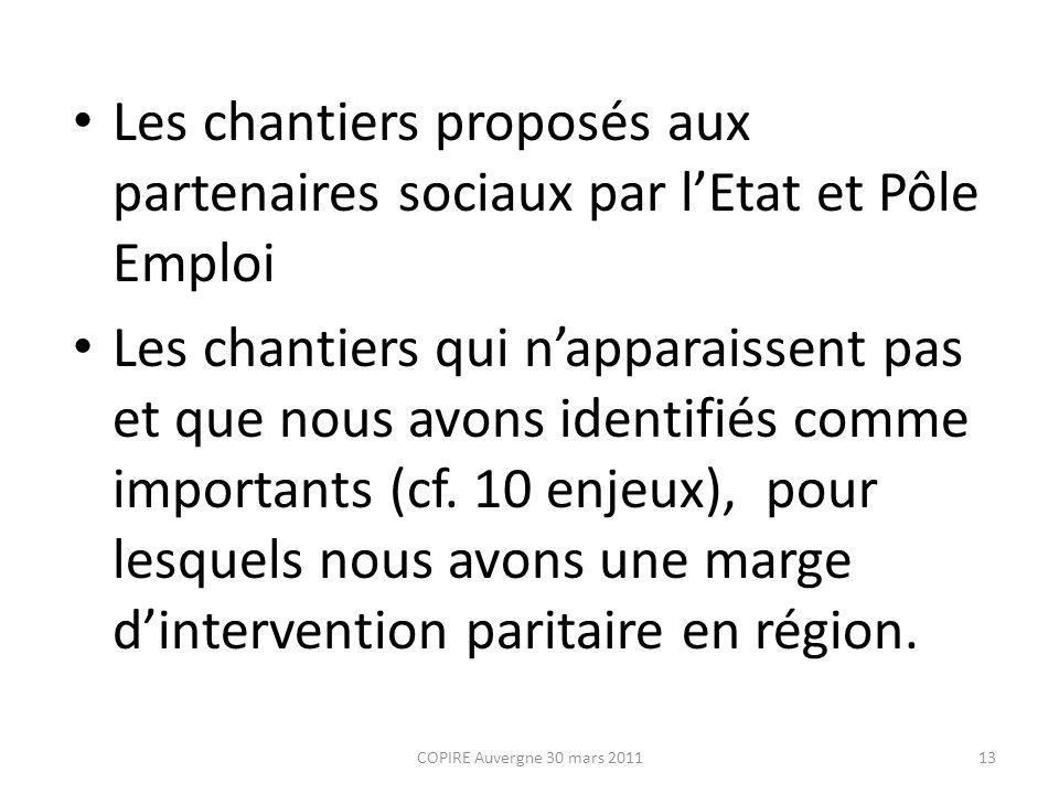 Les chantiers proposés aux partenaires sociaux par l'Etat et Pôle Emploi Les chantiers qui n'apparaissent pas et que nous avons identifiés comme importants (cf.