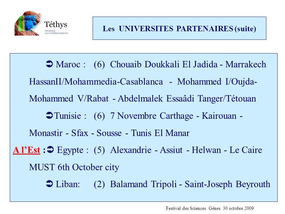 Les UNIVERSITES PARTENAIRES (suite)  Maroc :(6)Chouaib Doukkali El Jadida - Marrakech HassanII/Mohammedia-Casablanca - Mohammed I/Oujda- Mohammed V/R