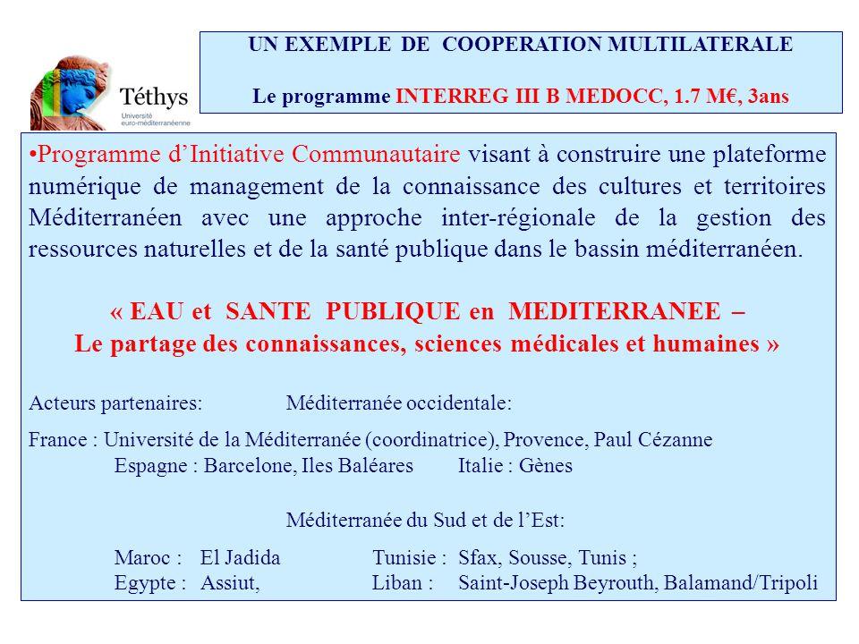 UN EXEMPLE DE COOPERATION MULTILATERALE Le programme INTERREG III B MEDOCC, 1.7 M€, 3ans Programme d'Initiative Communautaire visant à construire une