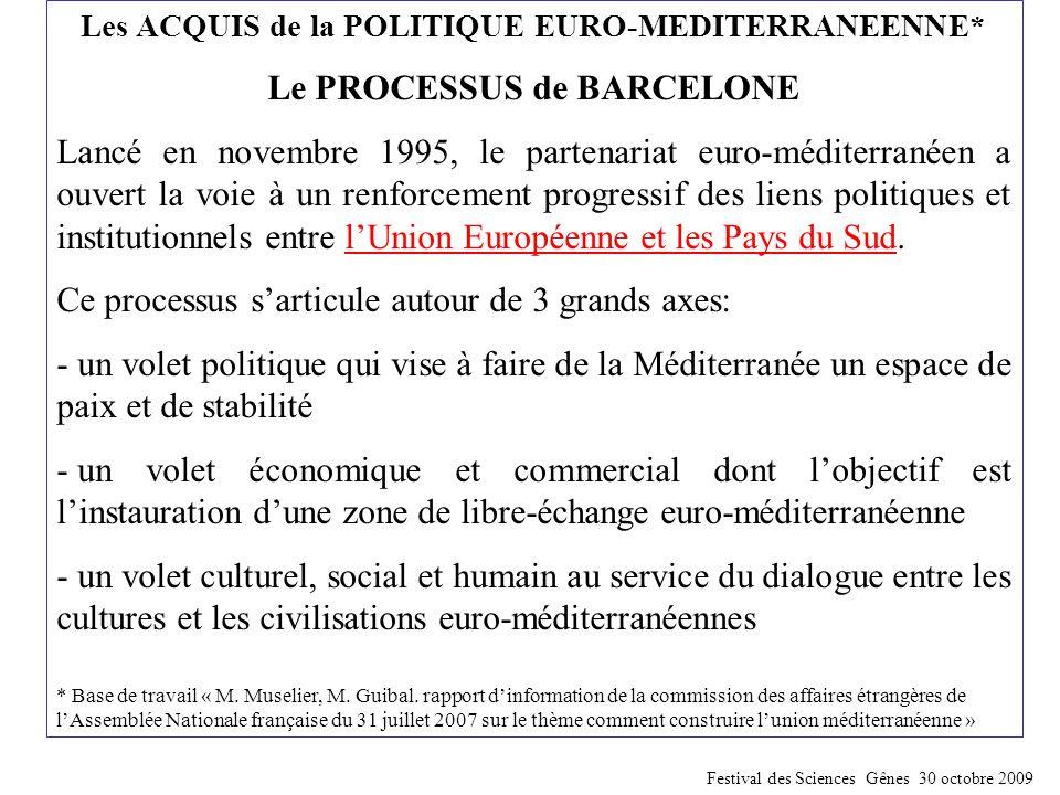 Les ACQUIS de la POLITIQUE EURO-MEDITERRANEENNE* Le PROCESSUS de BARCELONE Lancé en novembre 1995, le partenariat euro-méditerranéen a ouvert la voie