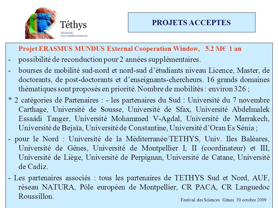 PROJETS ACCEPTES Projet ERASMUS MUNDUS External Cooperation Window, 5.2 M€ 1 an -possibilité de reconduction pour 2 années supplémentaires. -bourses d