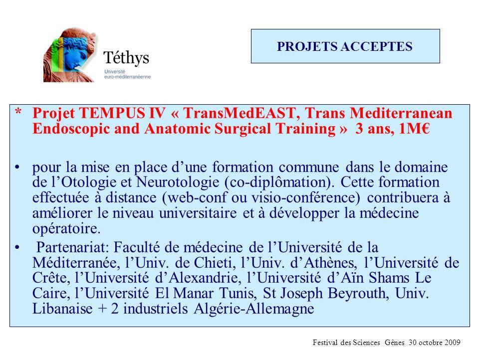 PROJETS ACCEPTES *Projet TEMPUS IV « TransMedEAST, Trans Mediterranean Endoscopic and Anatomic Surgical Training » 3 ans, 1M€ pour la mise en place d'une formation commune dans le domaine de l'Otologie et Neurotologie (co-diplômation).
