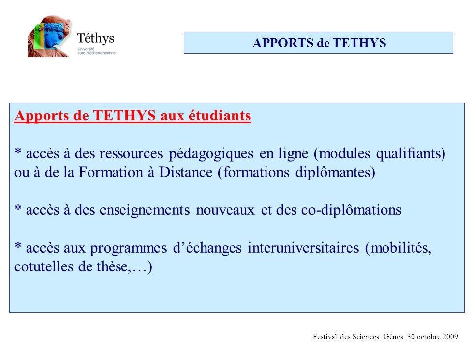 APPORTS de TETHYS Apports de TETHYS aux étudiants * accès à des ressources pédagogiques en ligne (modules qualifiants) ou à de la Formation à Distance