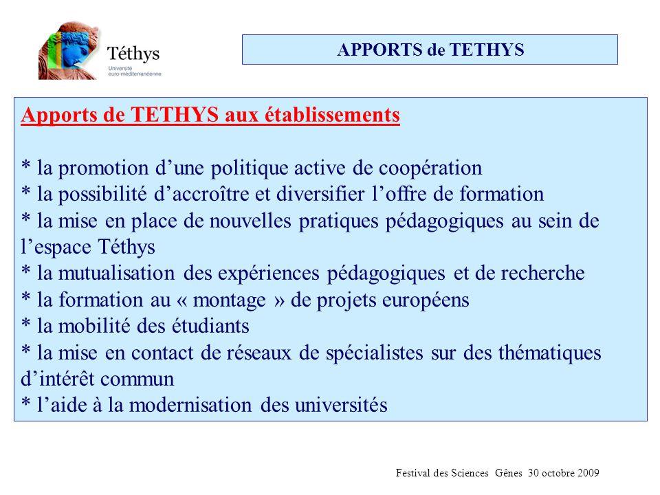 APPORTS de TETHYS Apports de TETHYS aux établissements * la promotion d'une politique active de coopération * la possibilité d'accroître et diversifie