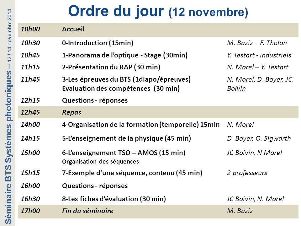 Séminaire BTS Systèmes photoniques – 12 / 14 novembre 2014 Ordre du jour (12 novembre) 10h00Accueil 10h300-Introduction (15min) M. Baziz – F. Tholon 1