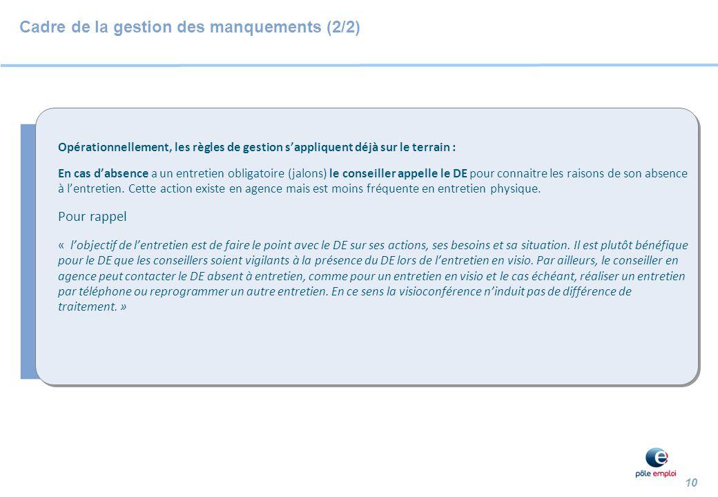 10 Opérationnellement, les règles de gestion s'appliquent déjà sur le terrain : En cas d'absence a un entretien obligatoire (jalons) le conseiller appelle le DE pour connaitre les raisons de son absence à l'entretien.