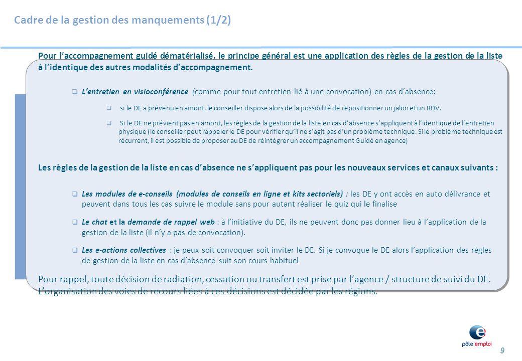 9 Pour l'accompagnement guidé dématérialisé, le principe général est une application des règles de la gestion de la liste à l'identique des autres modalités d'accompagnement.