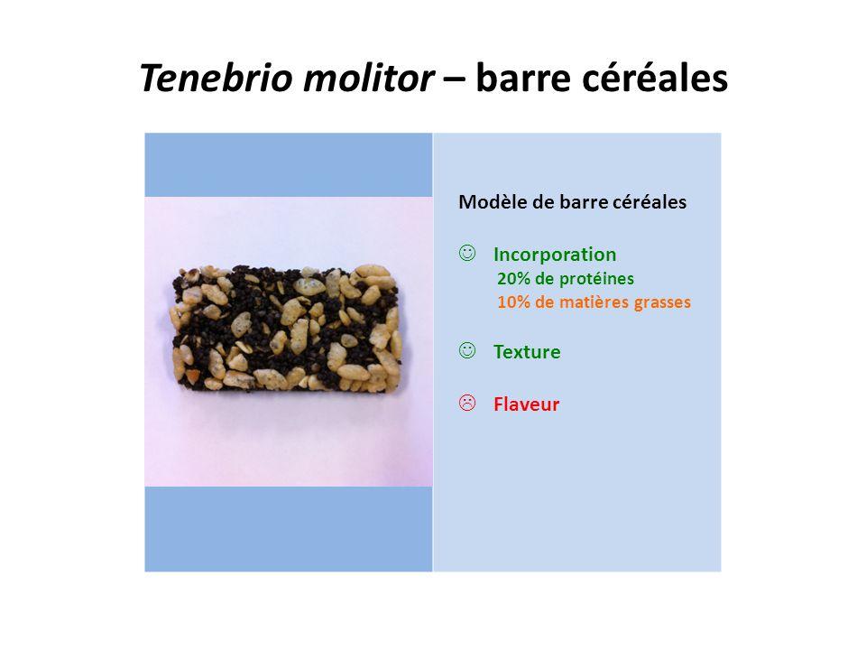 Tenebrio molitor – barre céréales Modèle de barre céréales Incorporation 20% de protéines 10% de matières grasses Texture  Flaveur