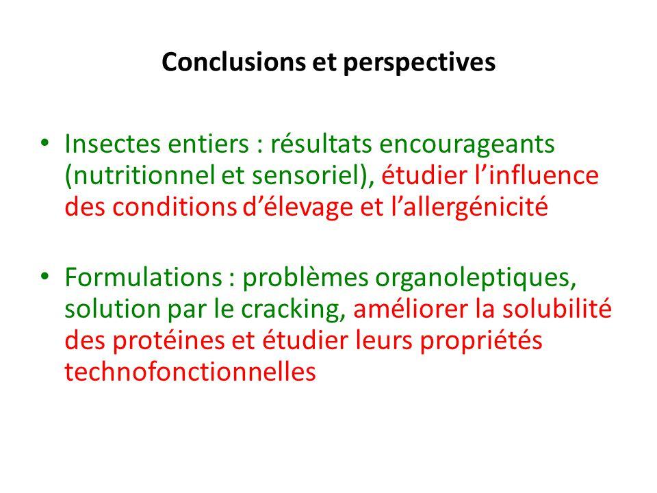Conclusions et perspectives Insectes entiers : résultats encourageants (nutritionnel et sensoriel), étudier l'influence des conditions d'élevage et l'