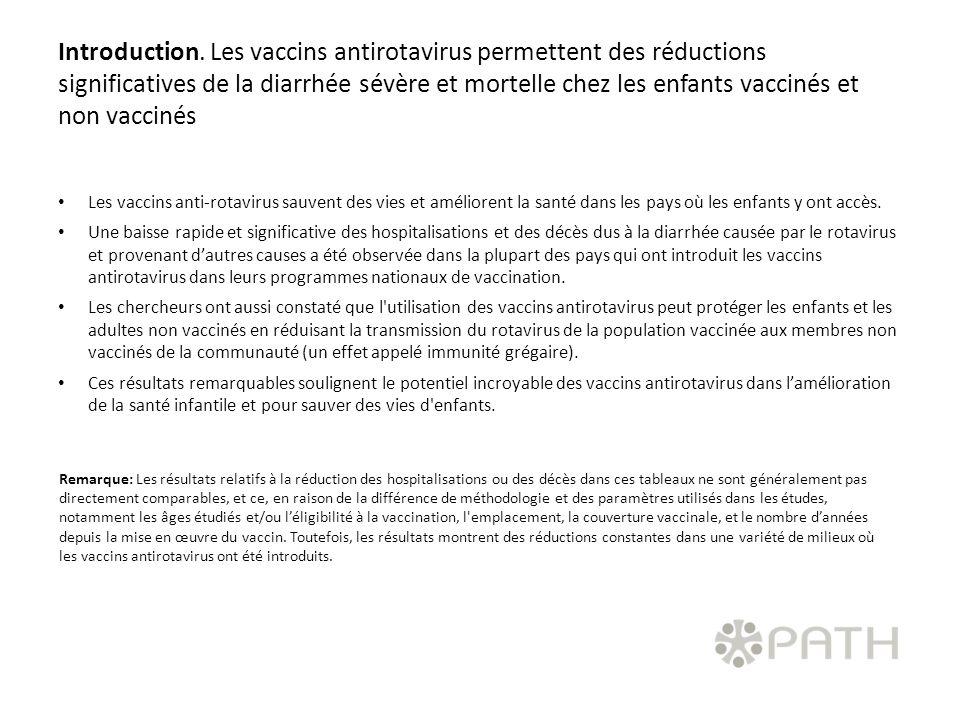 Introduction. Les vaccins antirotavirus permettent des réductions significatives de la diarrhée sévère et mortelle chez les enfants vaccinés et non va