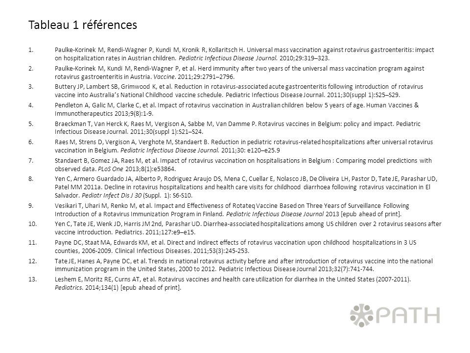 Tableau 1 références 1.Paulke-Korinek M, Rendi-Wagner P, Kundi M, Kronik R, Kollaritsch H. Universal mass vaccination against rotavirus gastroenteriti