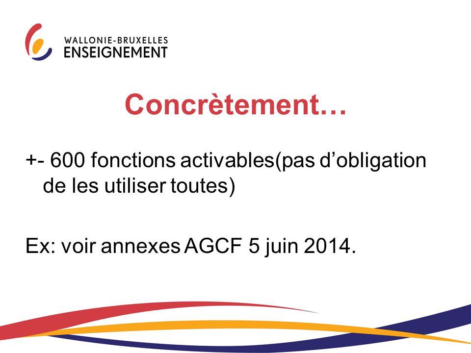 Concrètement… +- 600 fonctions activables(pas d'obligation de les utiliser toutes) Ex: voir annexes AGCF 5 juin 2014.