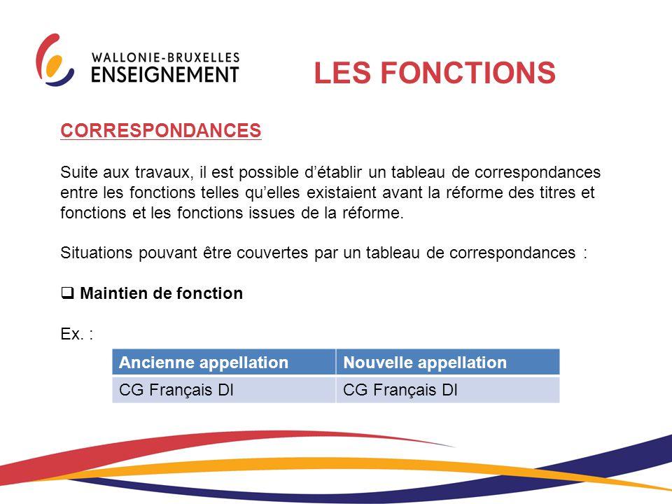 LES FONCTIONS CORRESPONDANCES Suite aux travaux, il est possible d'établir un tableau de correspondances entre les fonctions telles qu'elles existaien